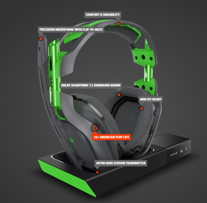 https://tvrepairmelbourne.com.au/wp-content/uploads/2019/11/screencapture-astrogaming-en-au-products-headsets-a50-gen-3-html-2019-11-02-11_55_16.jpg